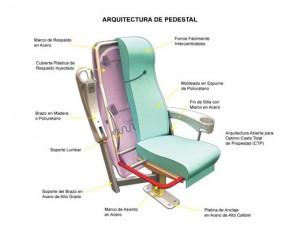 arquitectura-pedestal_1